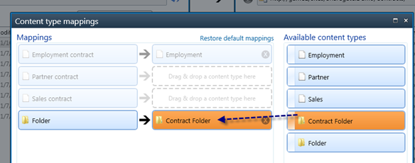 Remap folder folder content types