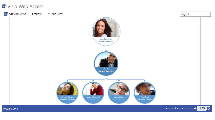 how to create an organizational chart with sharepoint and office 2013 - Picture Org Chart