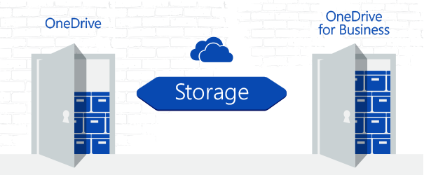 Storage in OneDrive for Business vs OneDrive