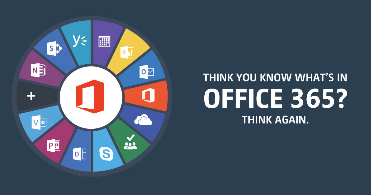 Think You Know Office 365? Think Again - Sharegate
