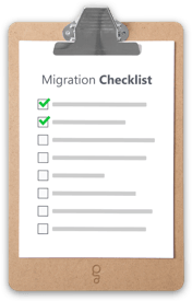 SharePoint Migration Checklist