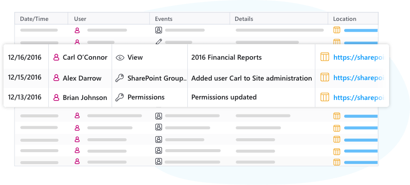 Understand SharePoint Audit Logs