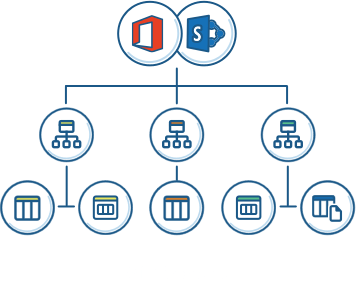 Sharegate makes organizing SharePoint and Office 365 content easy and efficient.
