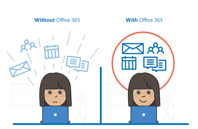 With or without Office 365