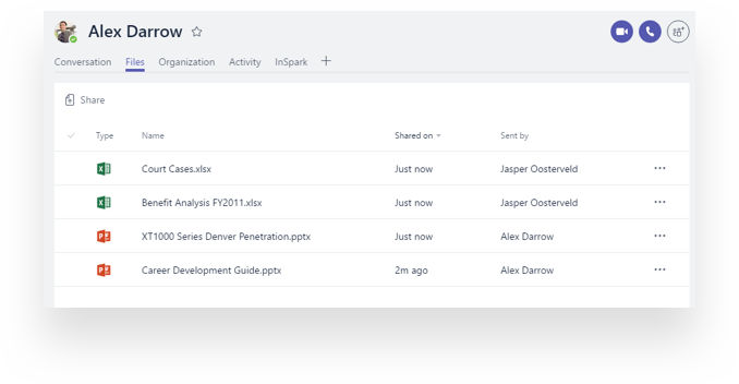 Shared files in Microsoft Teams